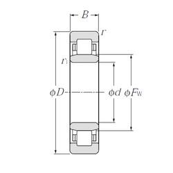 220 mm x 400 mm x 65 mm  NTN NU244 cylindrical roller bearings
