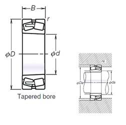 240 mm x 360 mm x 92 mm  NSK TL23048CAKE4 spherical roller bearings
