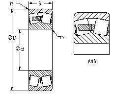 AST 23048MB spherical roller bearings