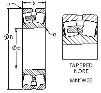 AST 23048MBKW33 spherical roller bearings