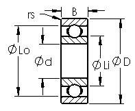 AST 635H deep groove ball bearings