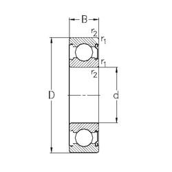 5 mm x 19 mm x 6 mm  NKE 635-Z deep groove ball bearings