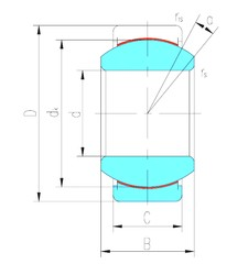 17 mm x 35 mm x 20 mm  LS GEG17ET-2RS plain bearings