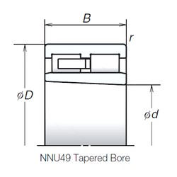 190 mm x 260 mm x 69 mm  NSK NNU4938MBKR cylindrical roller bearings