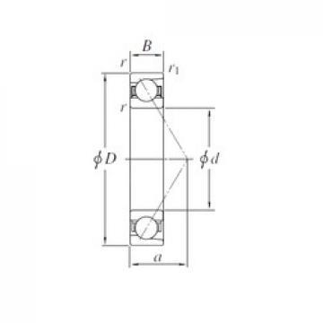 180 mm x 250 mm x 33 mm  KOYO 7936B angular contact ball bearings