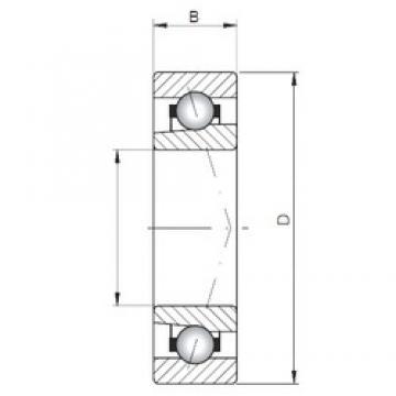 ISO 7244 A angular contact ball bearings