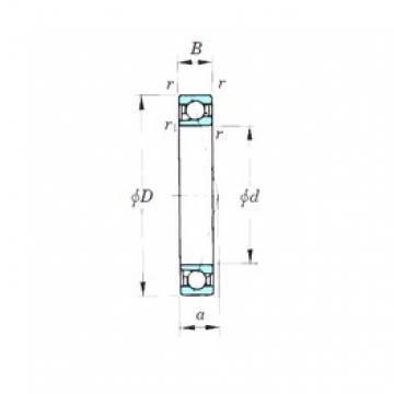 180 mm x 250 mm x 33 mm  KOYO 7936CPA angular contact ball bearings