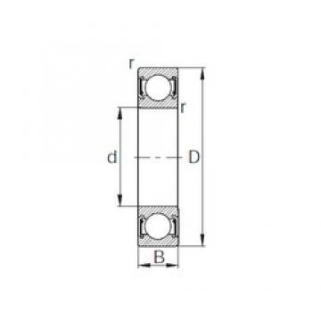 30 mm x 42 mm x 7 mm  CYSD 6806-2RZ deep groove ball bearings