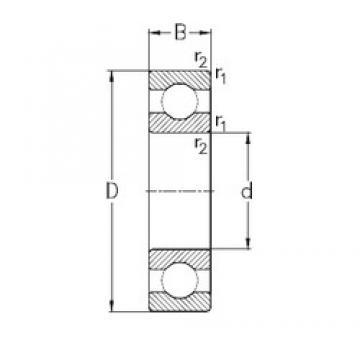 180 mm x 280 mm x 46 mm  NKE 6036-M deep groove ball bearings