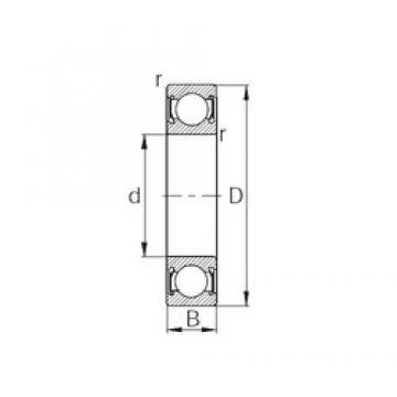 180 mm x 250 mm x 33 mm  CYSD 6936-2RS deep groove ball bearings