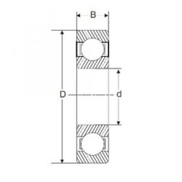 180 mm x 250 mm x 33 mm  SIGMA 61936M deep groove ball bearings
