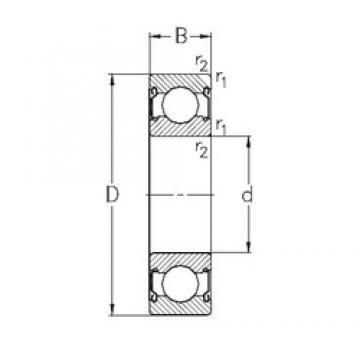 30 mm x 42 mm x 7 mm  NKE 61806-2Z deep groove ball bearings