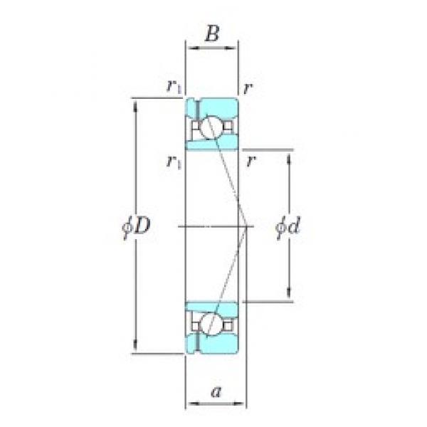 50 mm x 72 mm x 12 mm  KOYO 3NCHAF910CA angular contact ball bearings #1 image